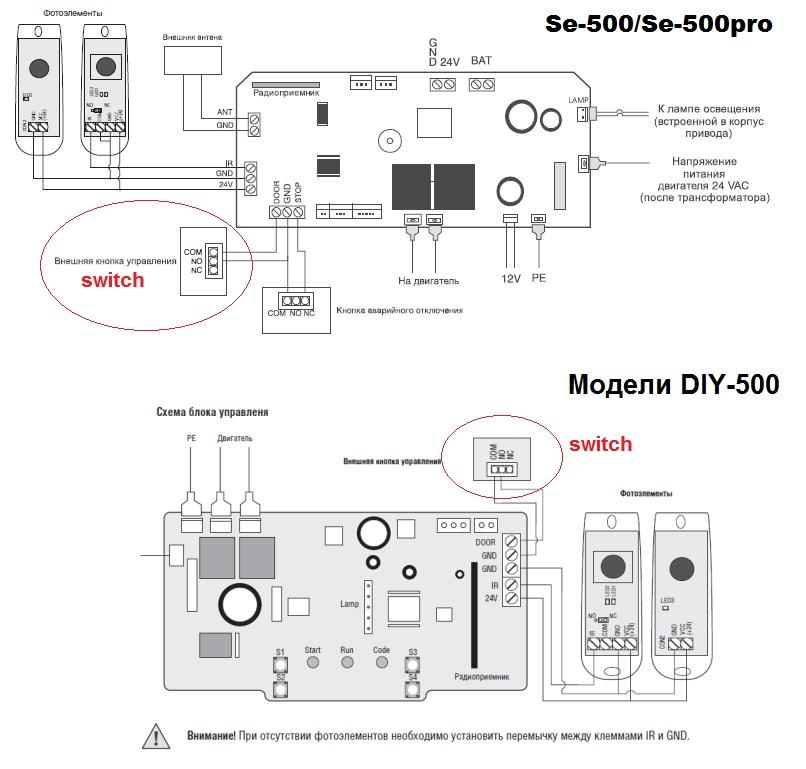 Инструкция по подключению и