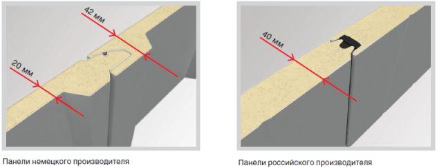 Панели немецкого производителя (слева) и панели российского производителя (справа)